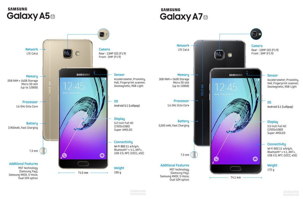 samsung galaxy a7 2016 galaxy a5 2016 launched in india. Black Bedroom Furniture Sets. Home Design Ideas