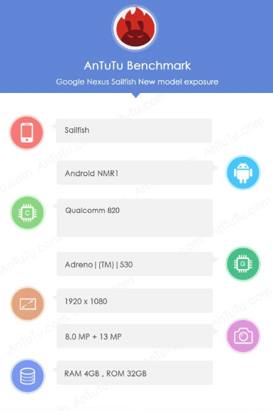 Google Nexus Sailfish 2016