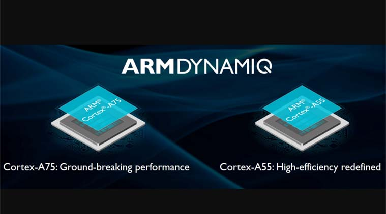 ARM CPUs Unveiled