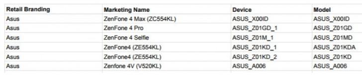 asus zenfone 4 series model numbers