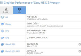 Sony Avenger Specs