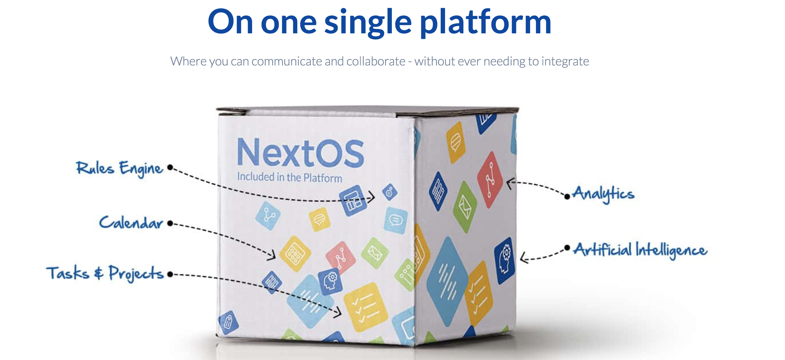 Nextiva Launches Nextos To Bring Together Business Communication, Team Collab & Customer Engagement (q&a)
